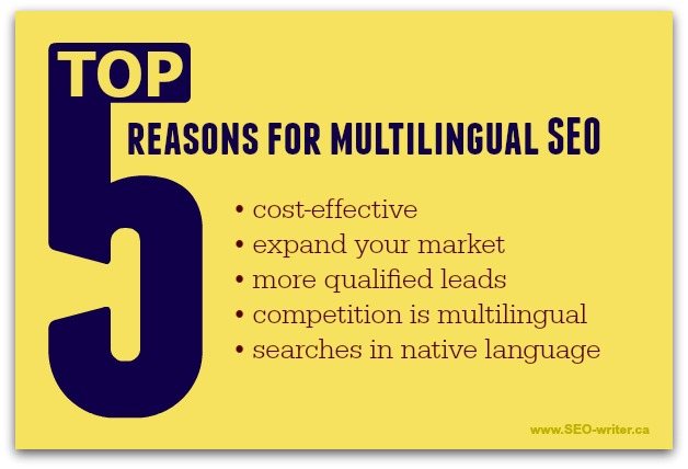 Why do multilingual SEO
