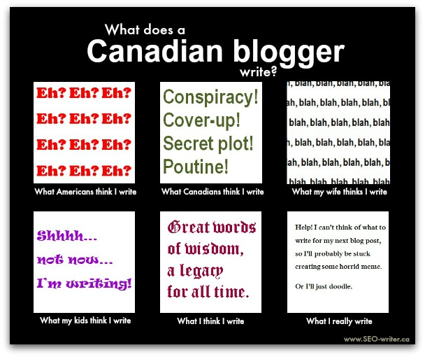 Blogger meme - what I think I write, what I really write